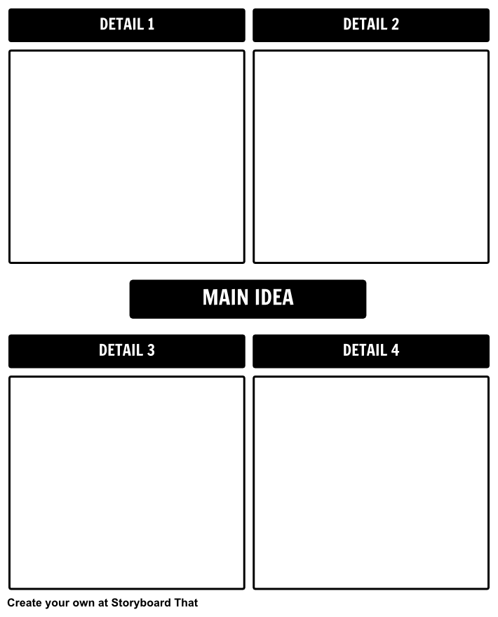 Main Idea/ Details Template Storyboard By: Natashalupiani
