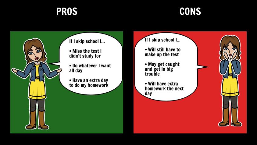 pro con example storyboard by natashalupiani
