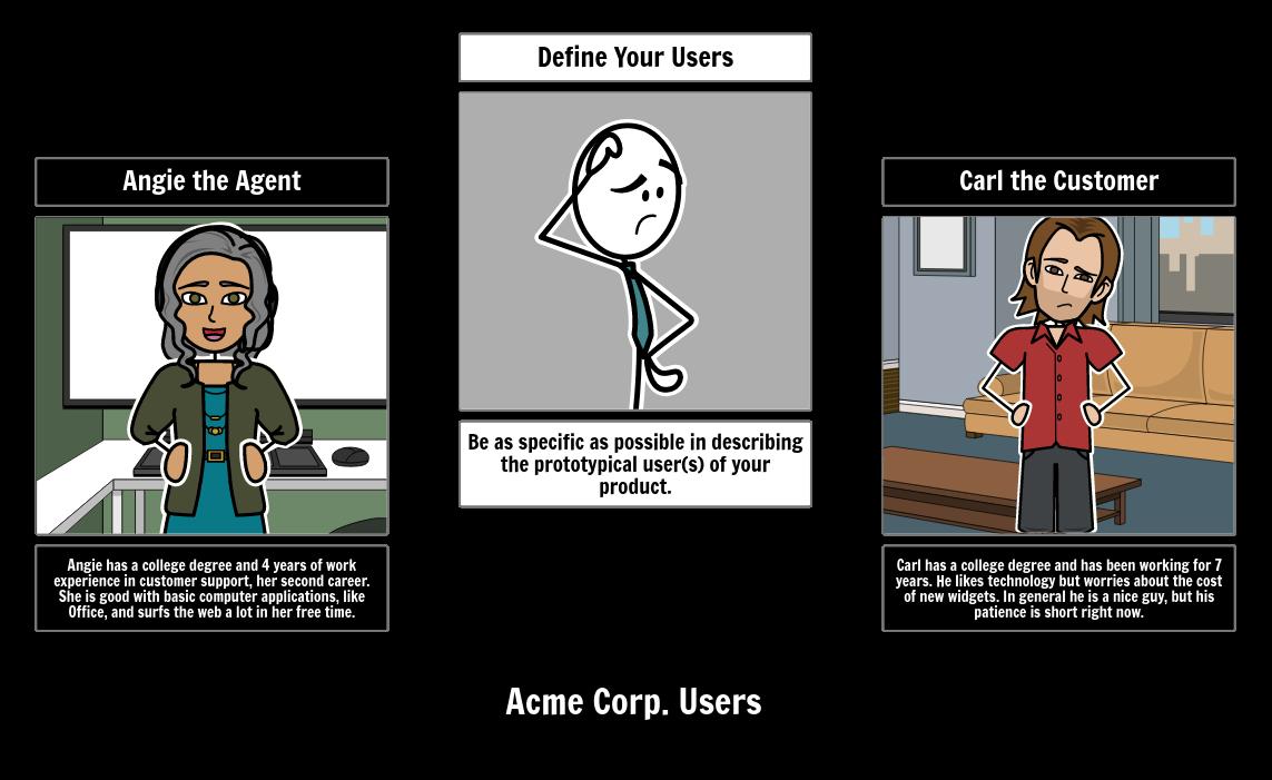 Acme Corp. Users