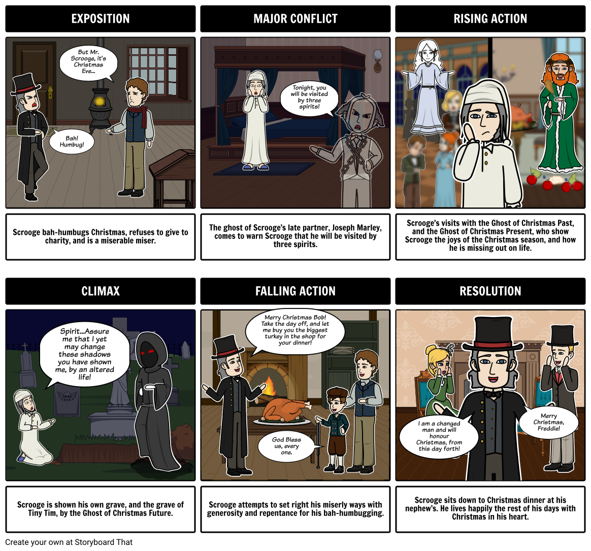 205 Best A Christmas Carol Images On Pinterest: A Christmas Carol Plot Diagram Storyboard By Nathanael