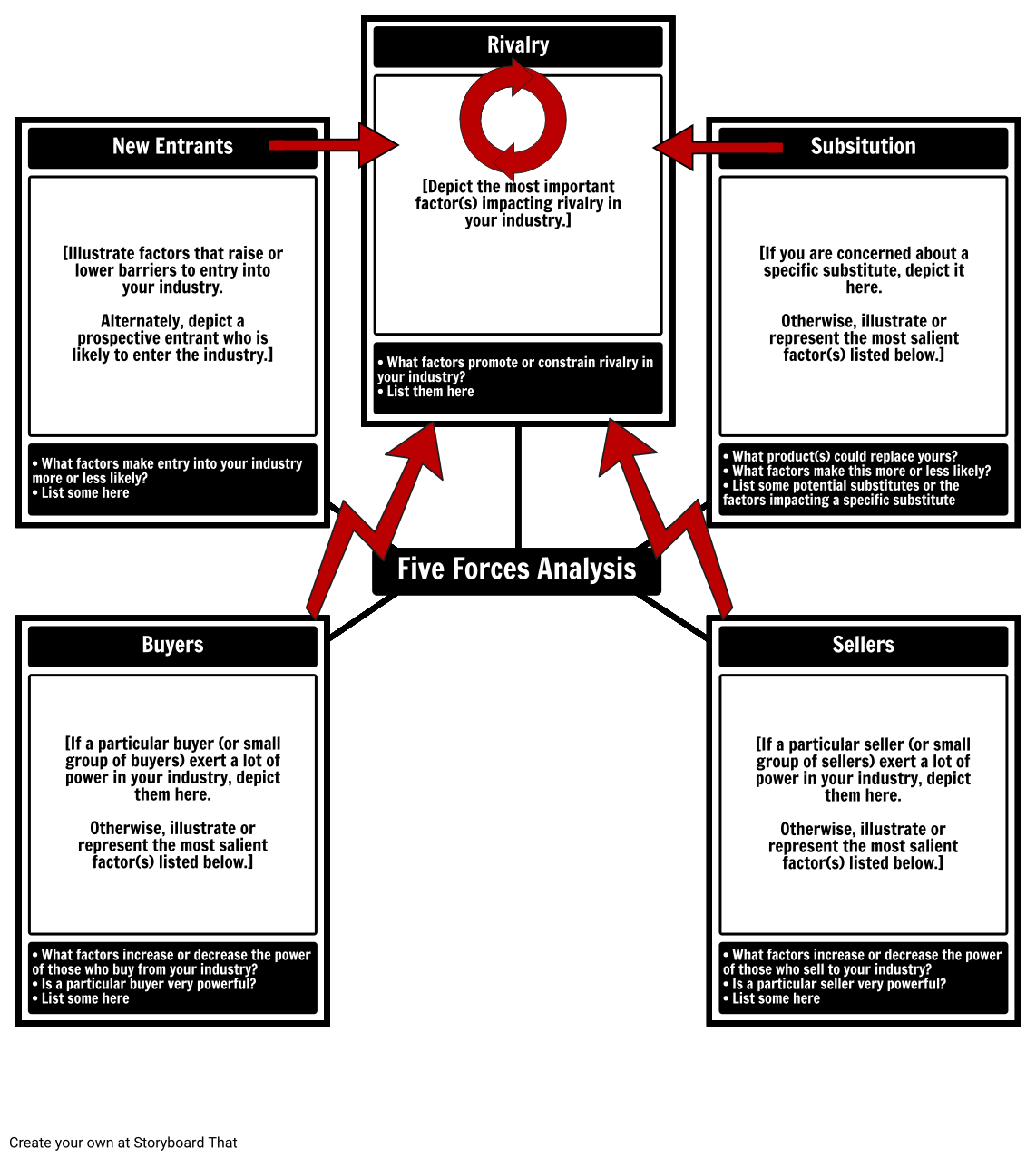 Five Forces Template