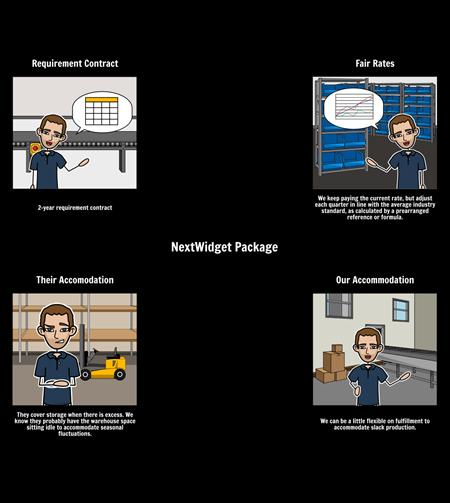 NextWidget Negotiation Package