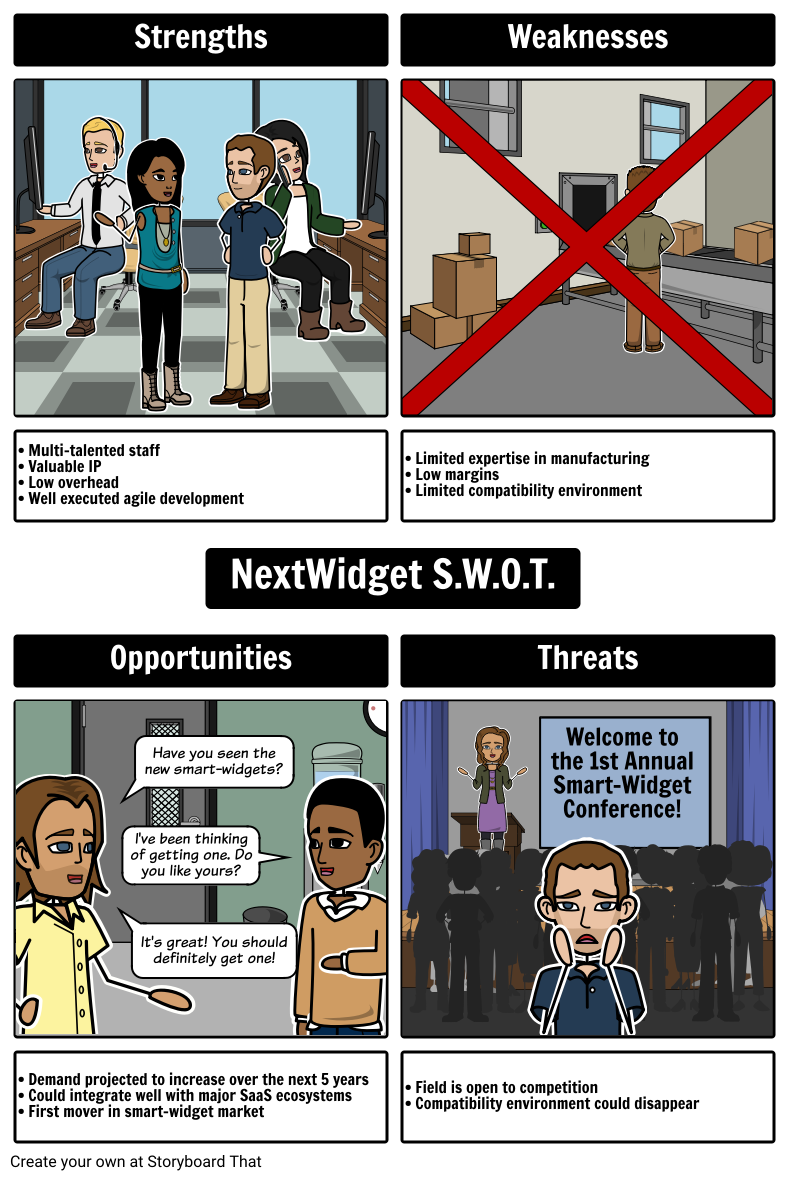 NextWidget SWOT