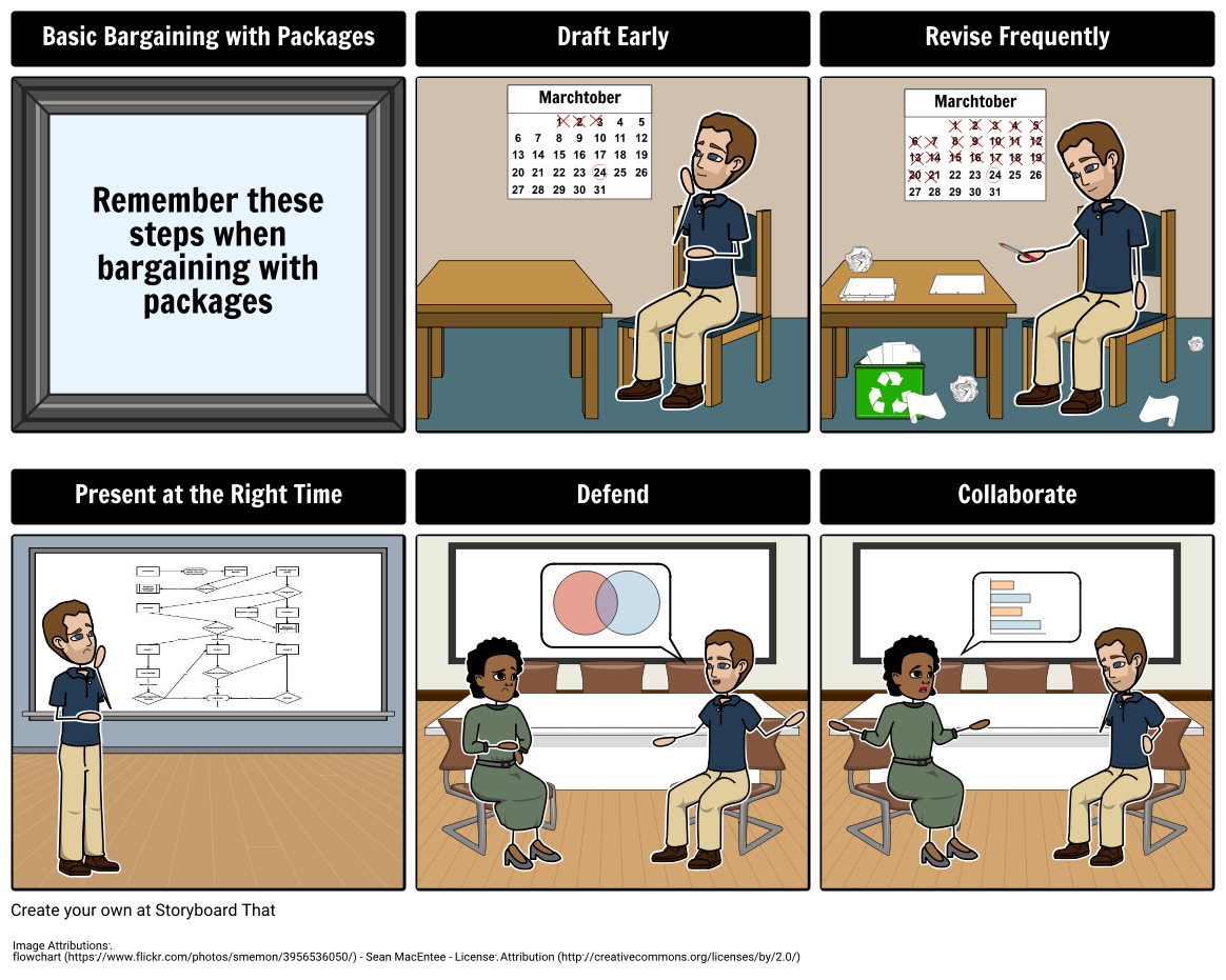 Tips for Bargaining with Packages