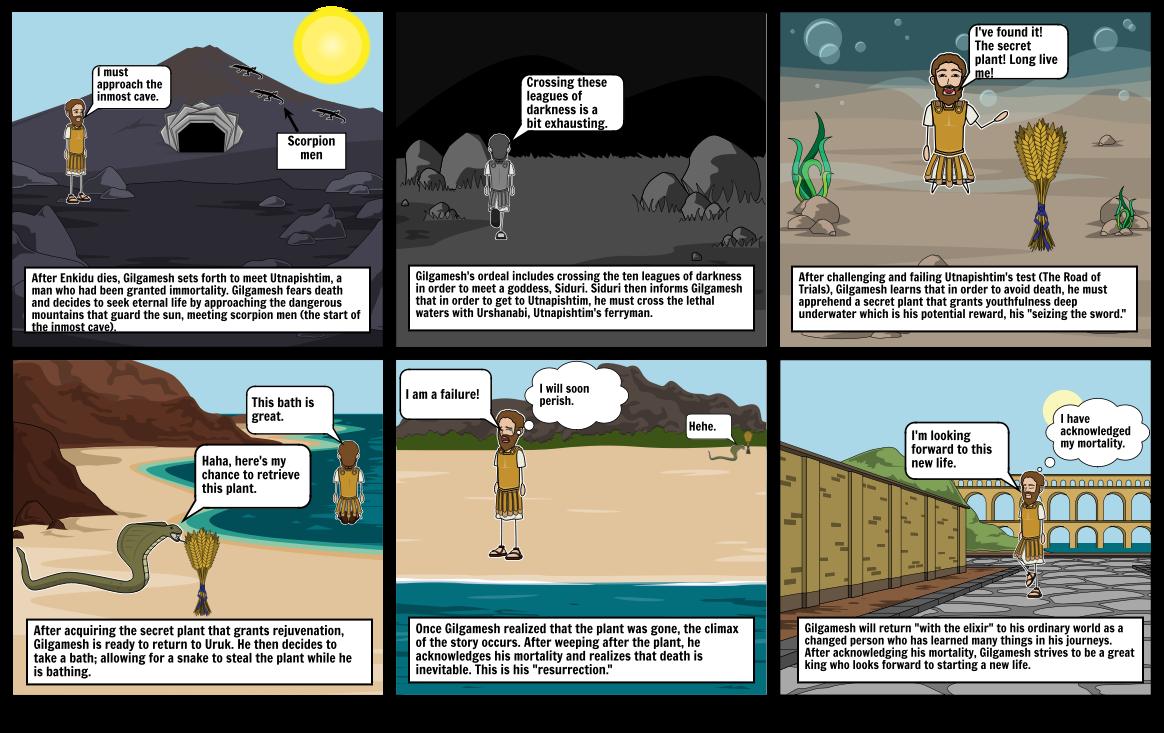 Gilgamesh Archetypal Storyboard Part 2