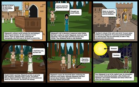 Gilgamesh Archetypal Storyboard