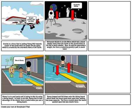 Comic Project: Neil Chattopadhyay Riggs 7