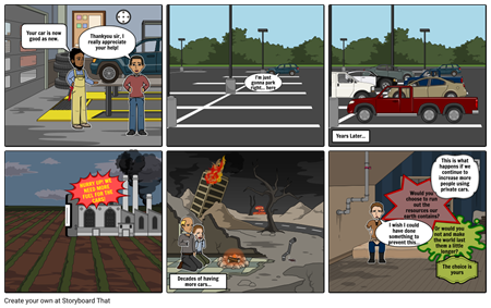 Promotional Video StoryBoard