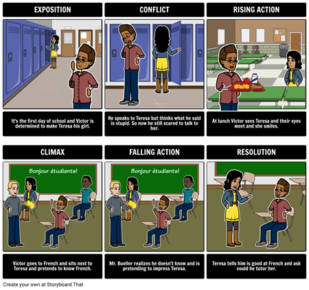Seventh Grade By Gary Soto Storyboard By Nicolecole