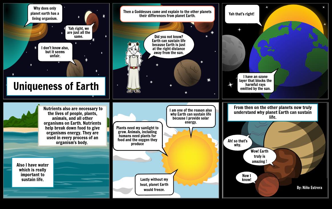 Uniqueness of Earth