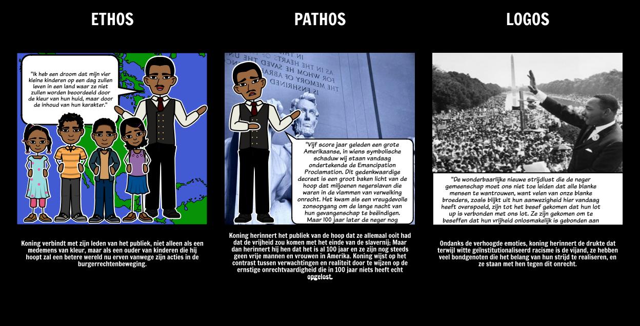 """""""Ik heb een Droom"""" Ethos, Pathos, en Logos"""