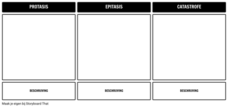 3 Act Template Structuur