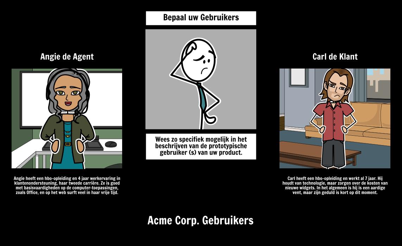Acme Corp. Gebruikers