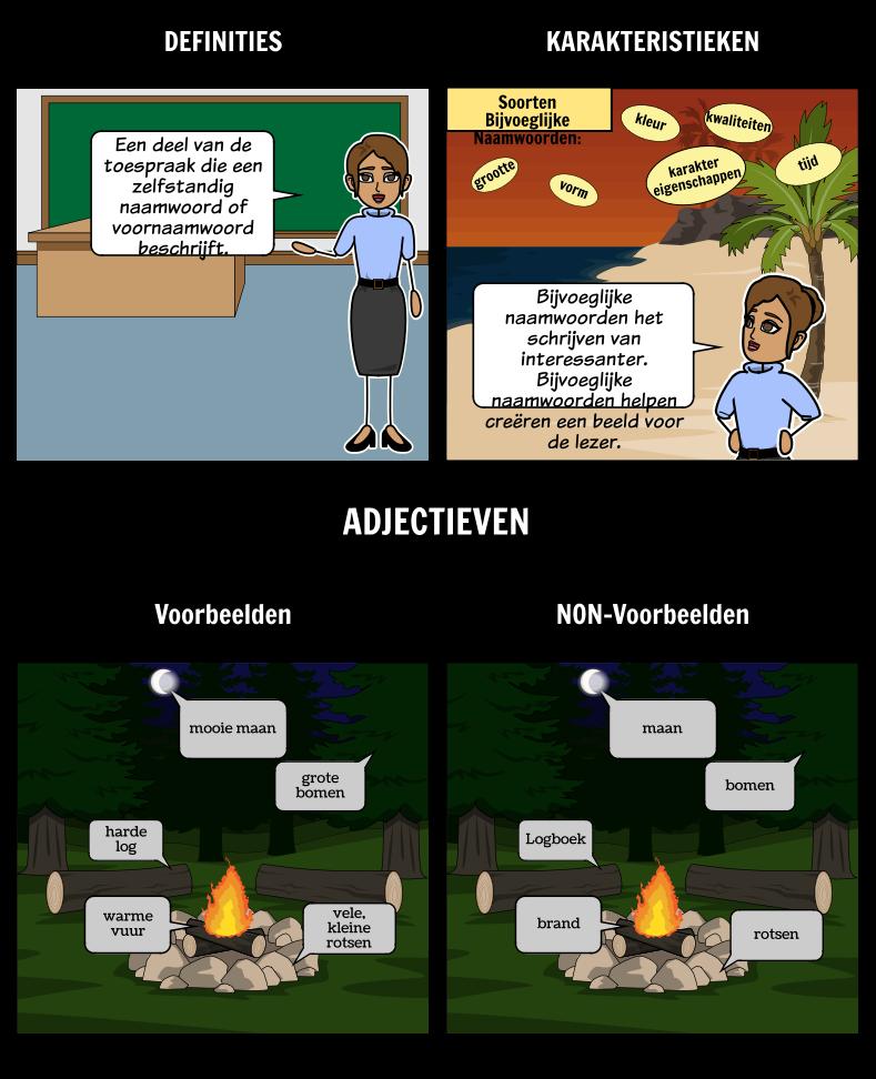 Adjectieven - Frayer Model