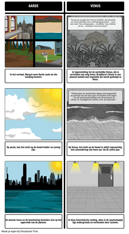 All Summer in a Day - Vergelijking