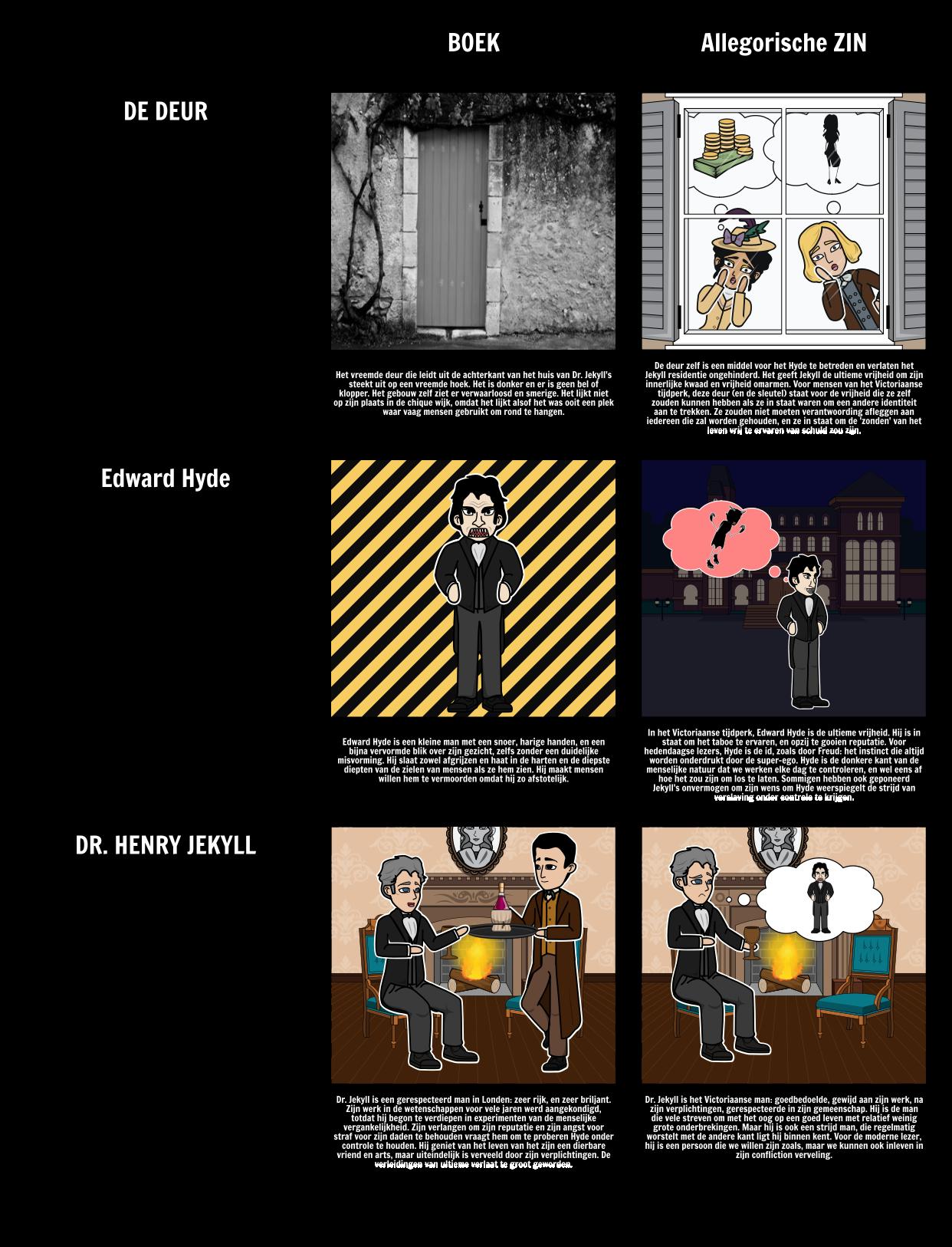 Allegorie in Dr. Jekyll en Mr. Hyde