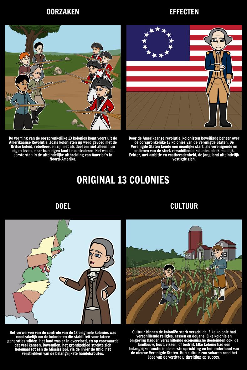 Amerikaanse Territoriale Expansie - The Original 13 Colonies