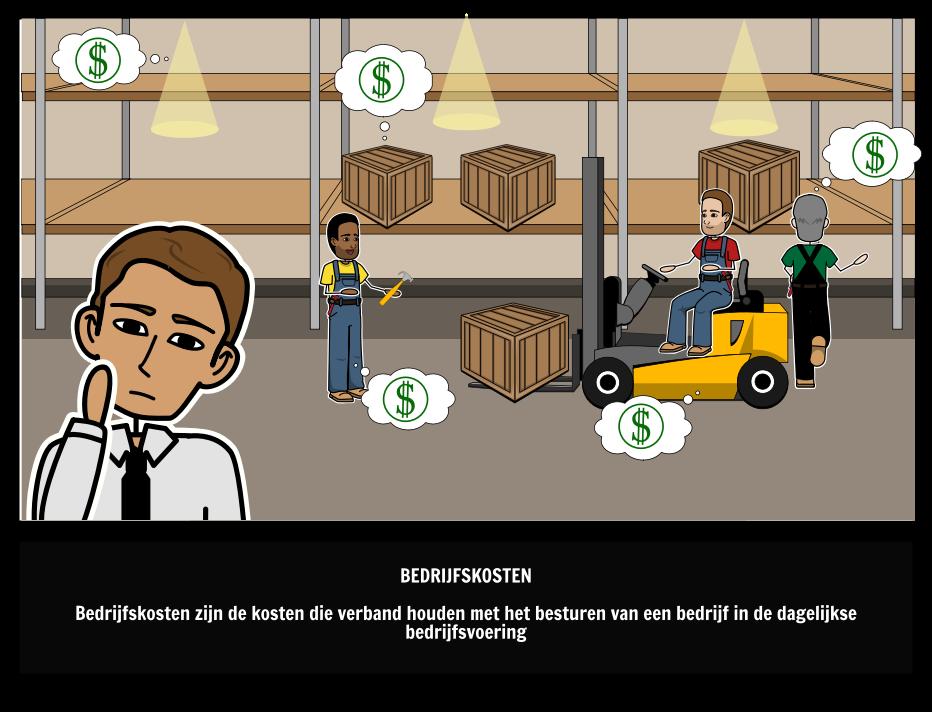 Bedrijfskosten