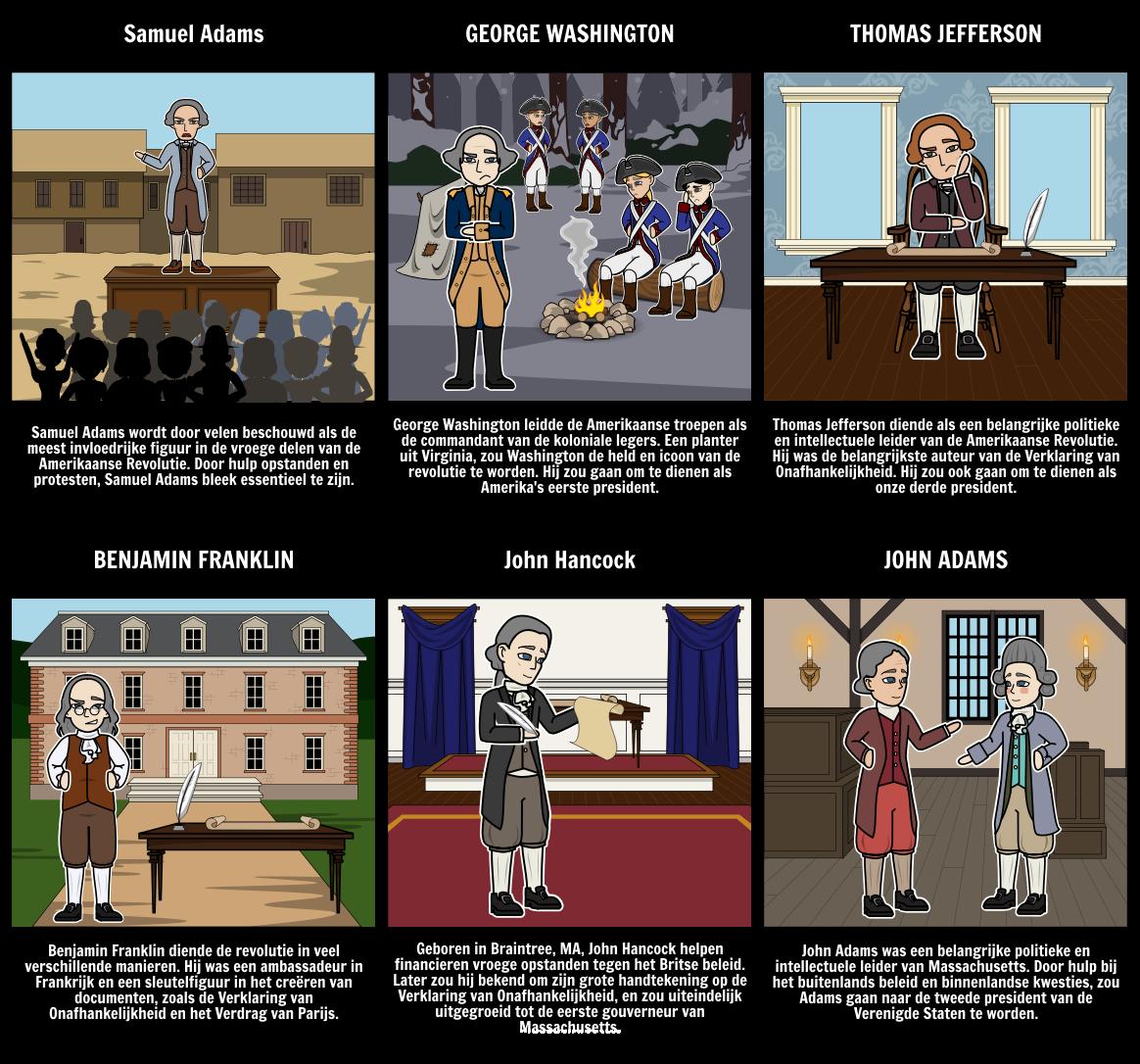 Belangrijke Cijfers van de Amerikaanse Revolutie