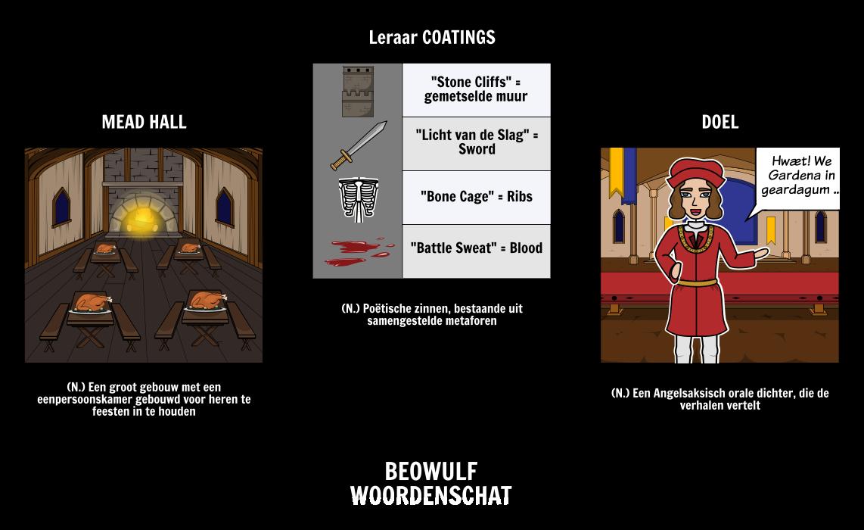 Beowulf Woordenschat