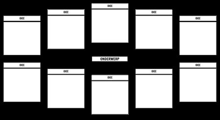 Brainstormsjabloon - 10 Cellen