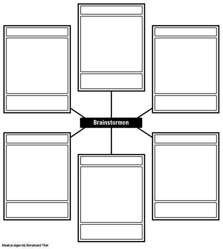 Brainstormsjabloon