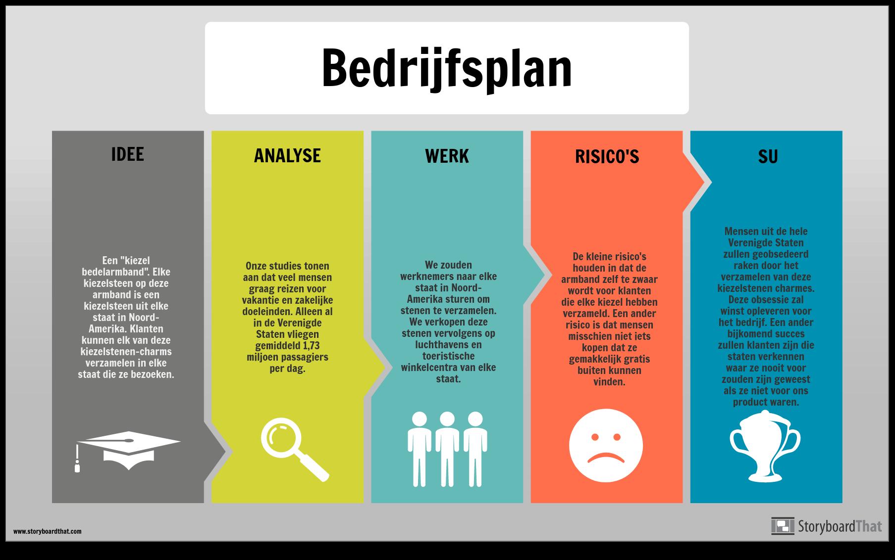 Businessplan Info-voorbeeld