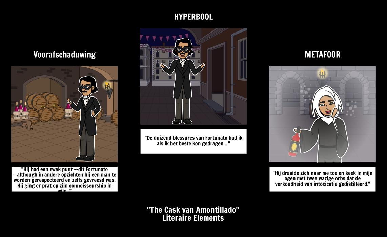 Cask van Amontillado - Literaire Elements