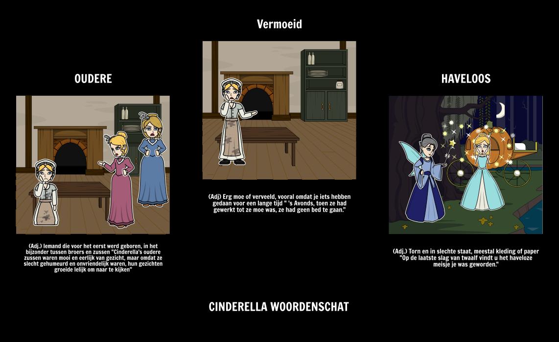 Cinderella Woordenschat
