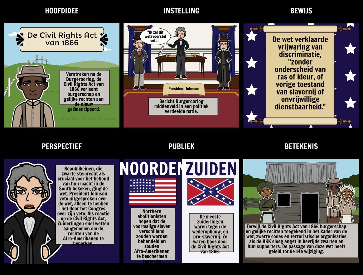 Civil Rights Act van 1866