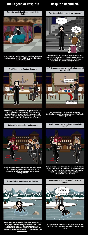 Communisme en de Russische Revolutie - Debunking Rasputin
