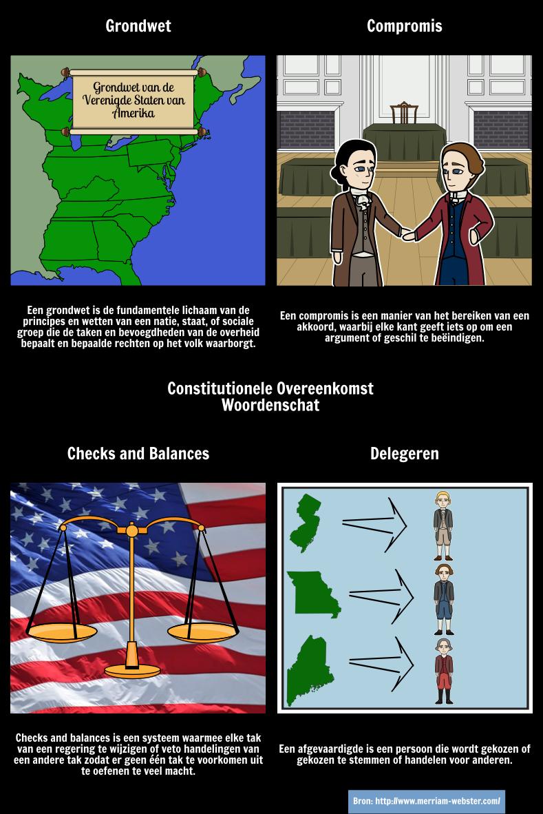 Constitutionele Overeenkomst Woordenschat