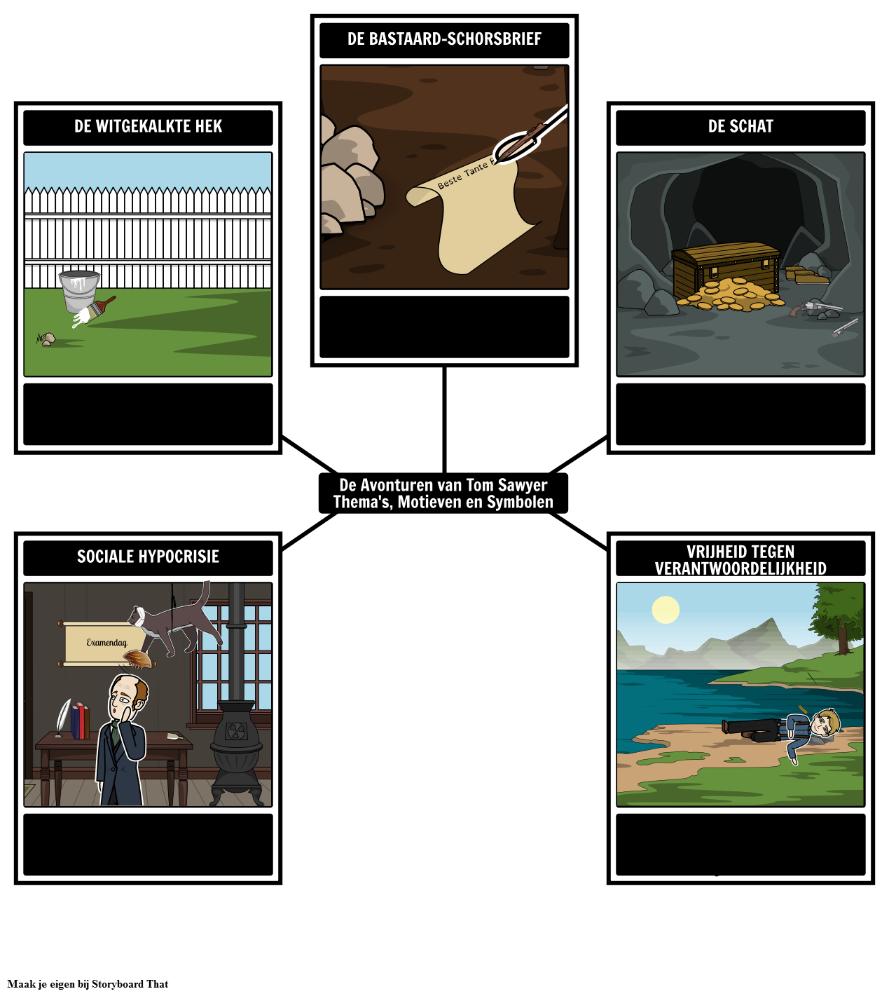 De Avonturen van Tom Sawyer Thema's, Motieven en Symbolen