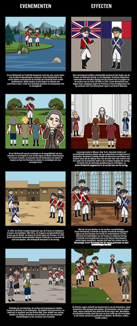 De Franse en Indische Oorlog, 1754-1763