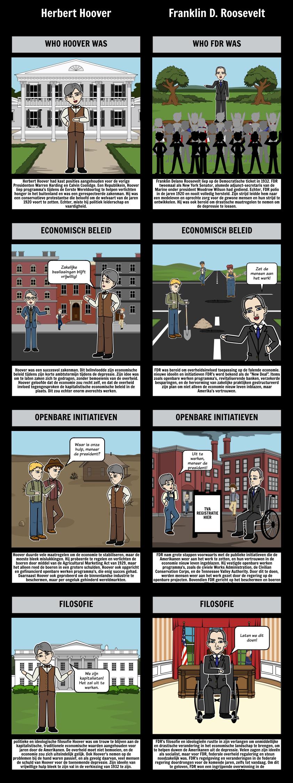 De Grote Depressie - Hoover vs. FDR: De Verkiezing van 1932