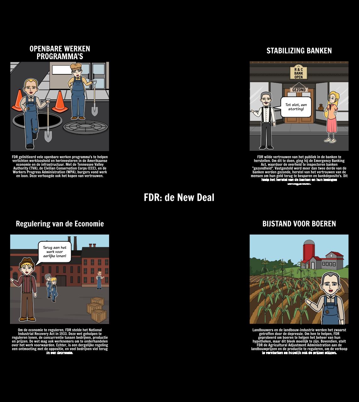 De Grote Depressie & New Deal FDR