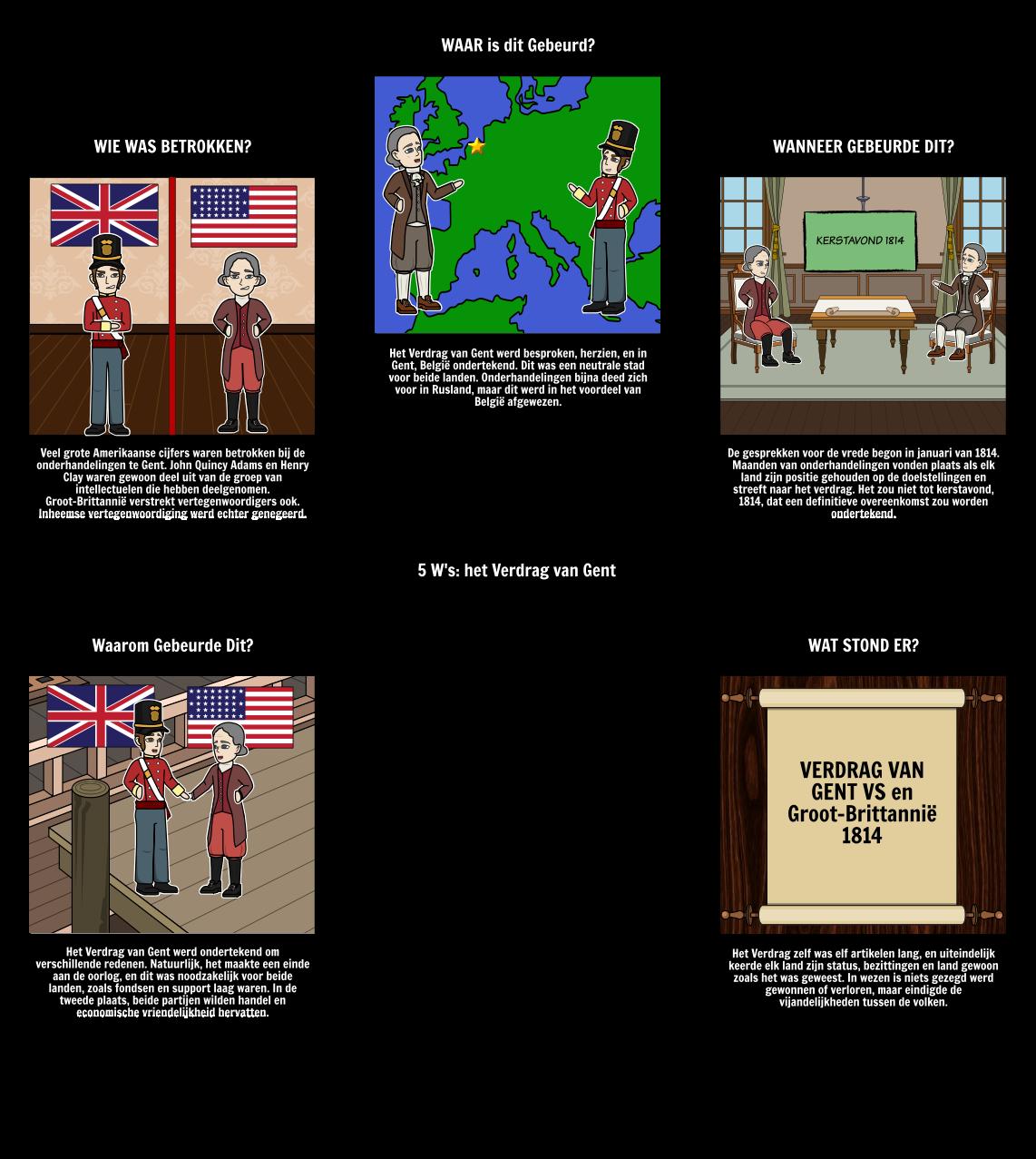 De oorlog van 1812-5 Ws van het Verdrag van Gent