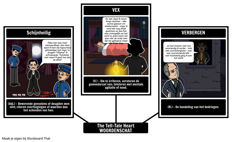 De Tell-Tale Heart Woordenschat