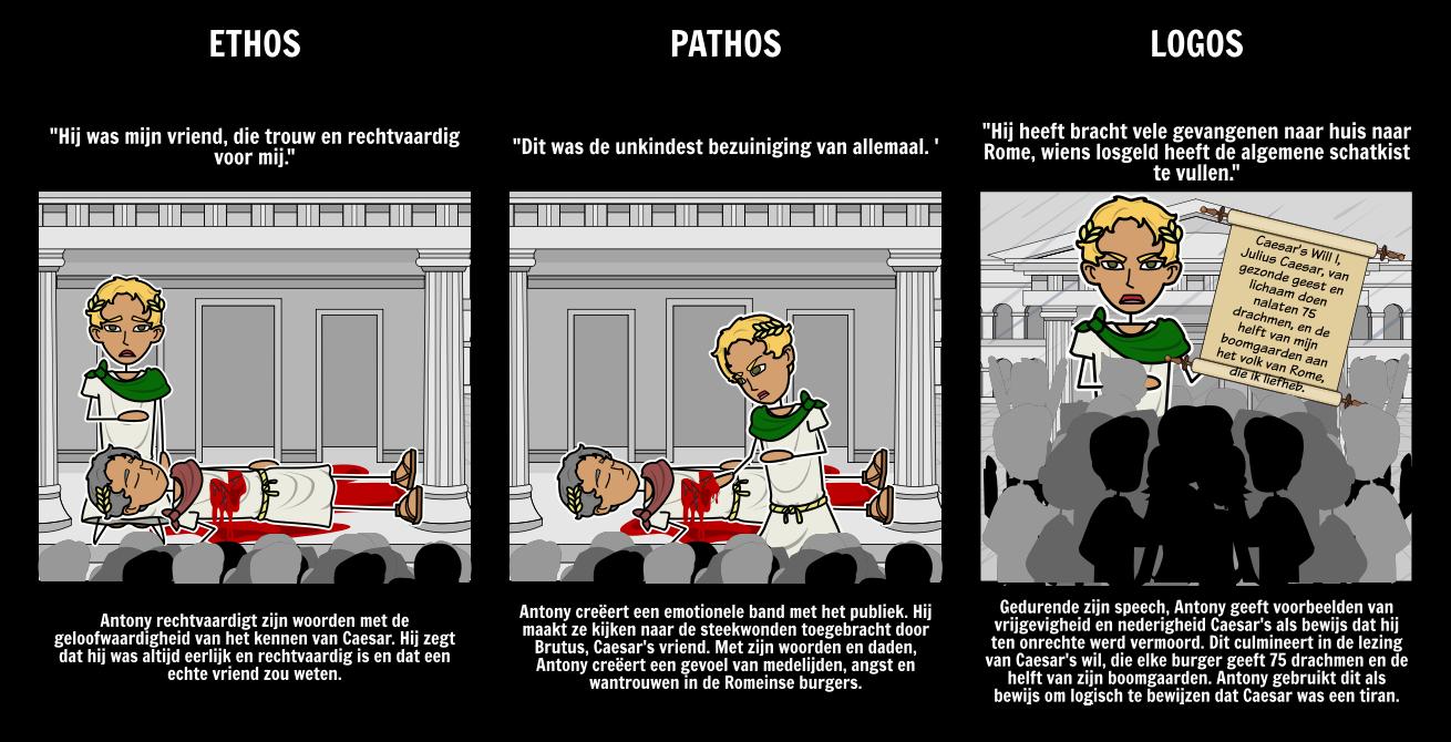 De Tragedie van Julius Caesar Ethos, Pathos, en Logos