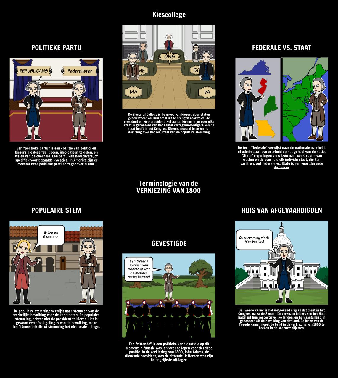 De Verkiezing van 1800 - Terminologieën in Inzicht in de Verkiezing van 180