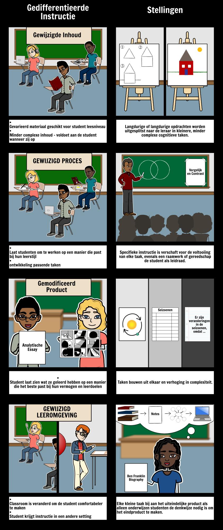 Differentiatie vs. Steigers