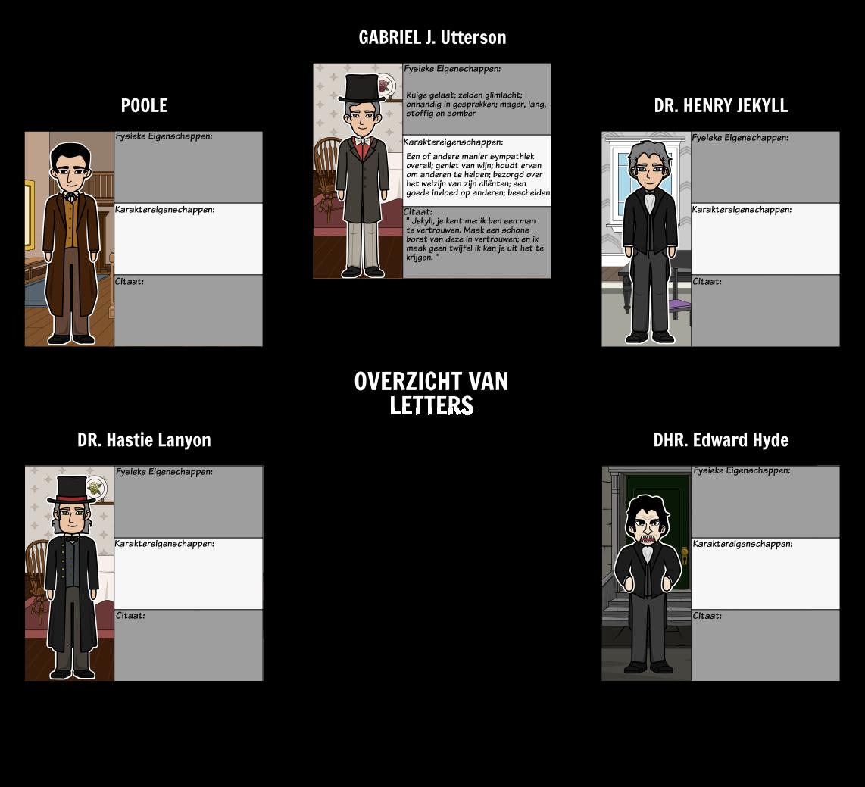 Dr. Jekyll en Mr. Hyde Tekens