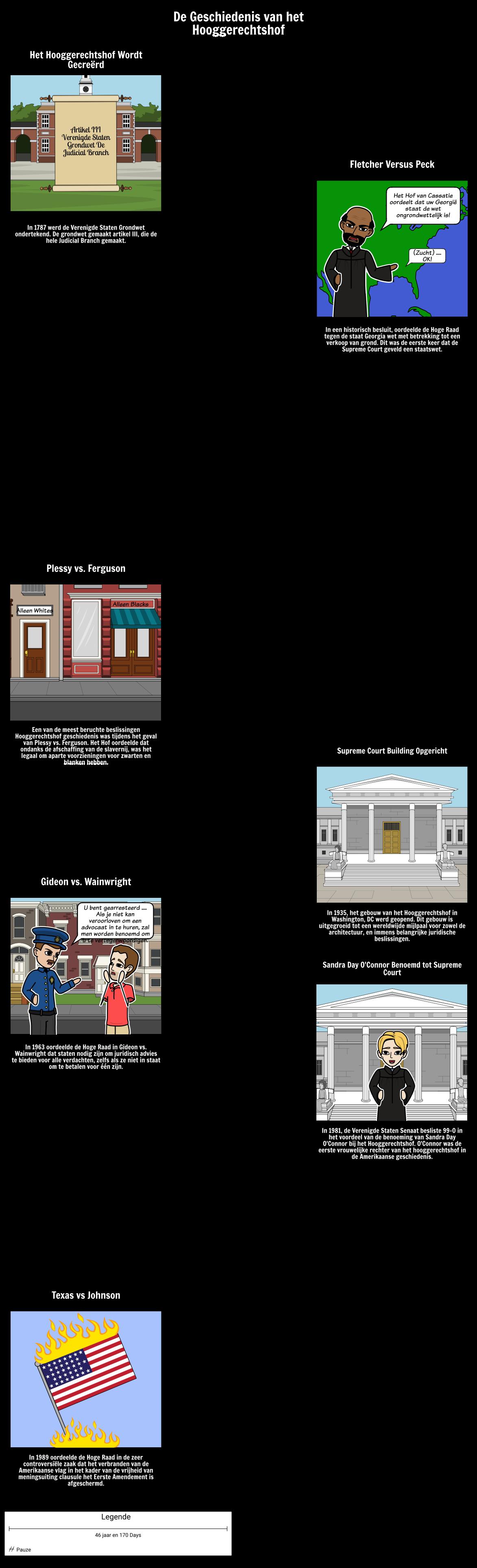 Een Geschiedenis van het Hooggerechtshof Timeline