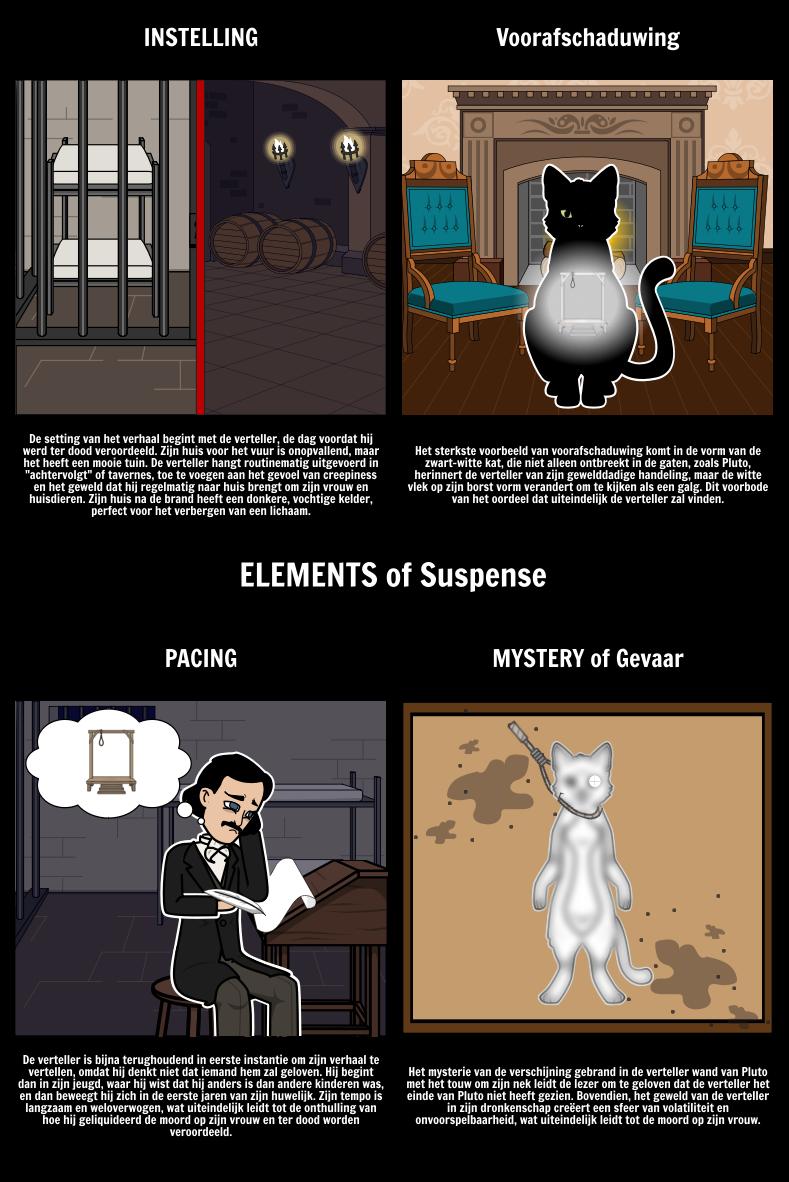 Elementen van Suspense in The Black Cat