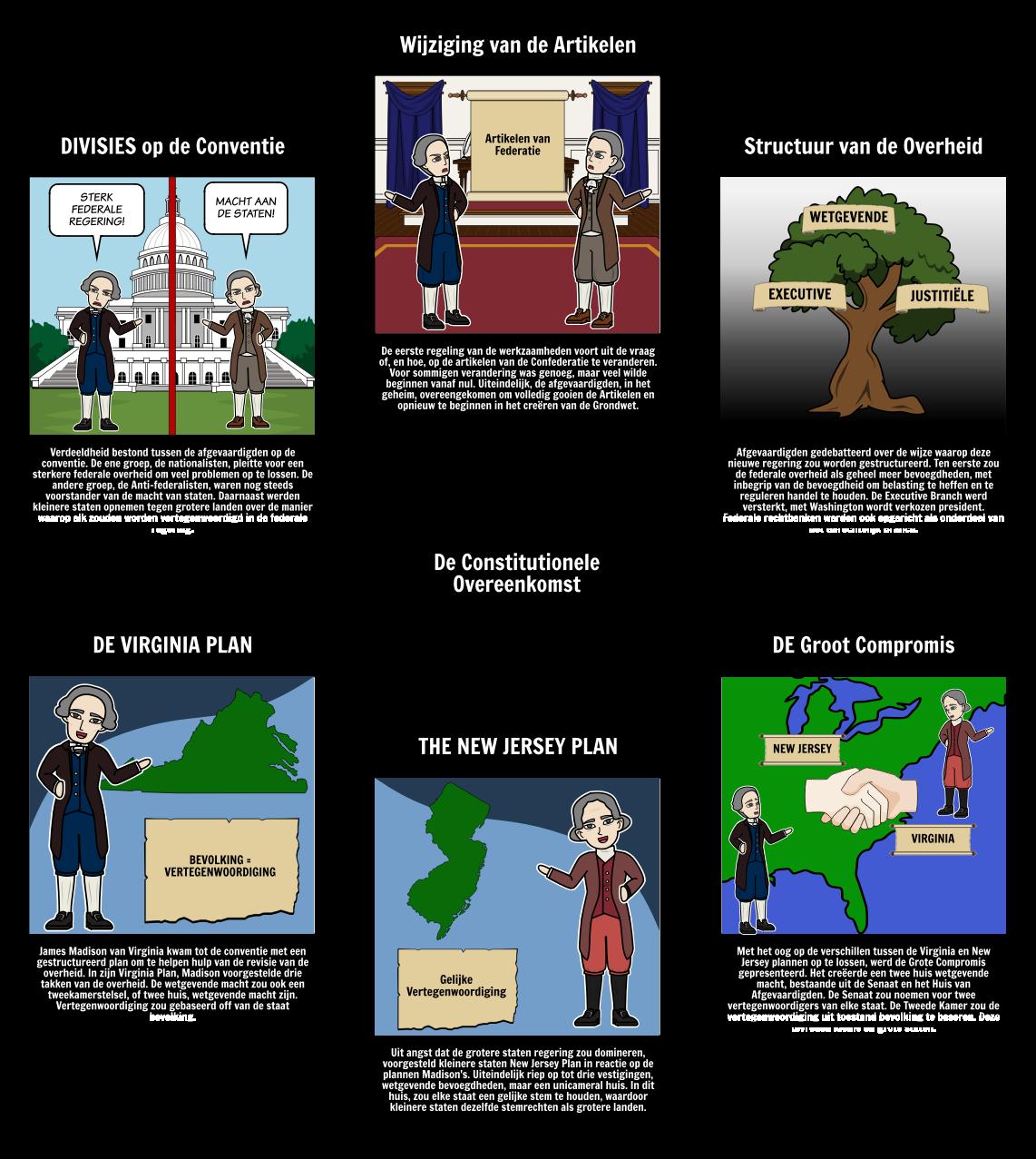 Federalisme - Het Grondwettelijk Verdrag