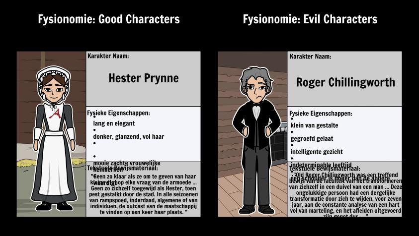 Fysionomie in The Scarlet Letter: Hester Prynne vs Roger Chillingworth