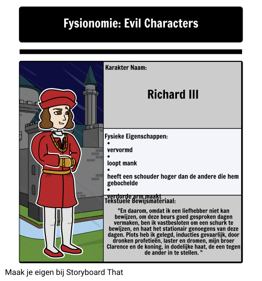 Fysionomie in The Tragedy of Richard III Richard III