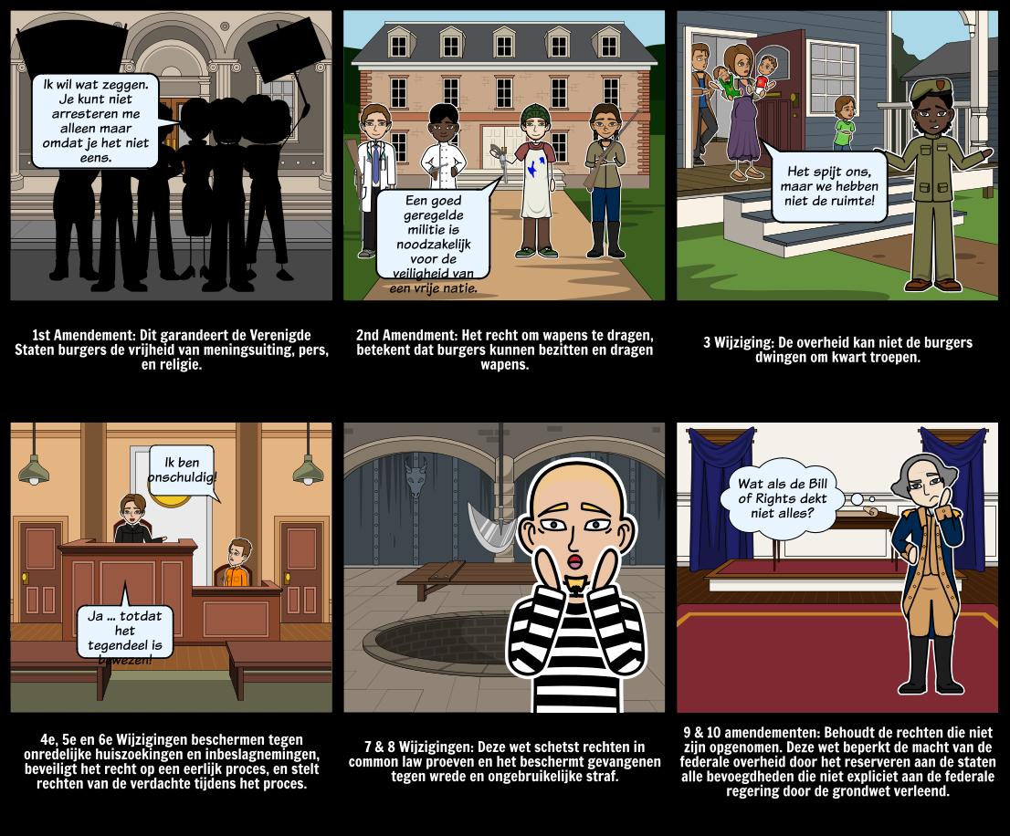 Geschiedenis van de VS - Bill of Rights