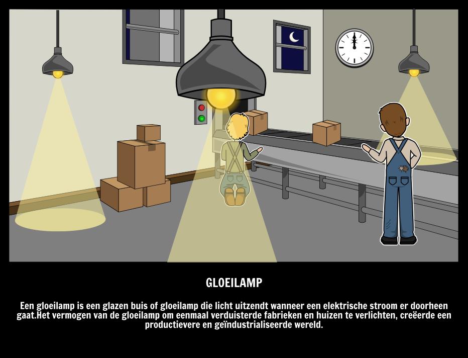 Gloeilamp Invention Veranderde Night Light Bronnen