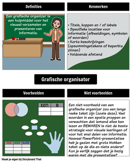 Grafische Organisator Voor Grafische Organisatoren